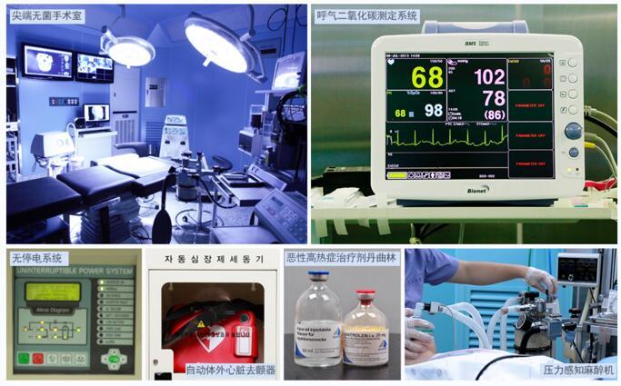韩国新帝瑞娜医院设施与应急系统