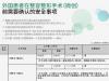 去韩国整容要多少钱?来看看韩国官方价格表
