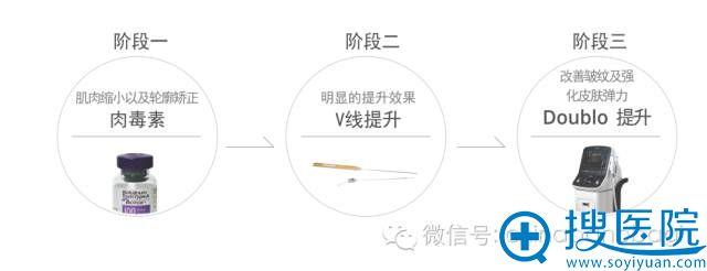 韩国巴诺巴奇vline提升三个阶段示意图