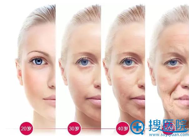 随着年龄变化,肌肤的状态
