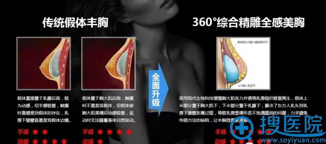 MEM全感美胸技术与普通丰胸手术对比