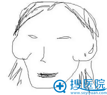 笑起来更别提了!脸部增大1.5倍技能强制+1