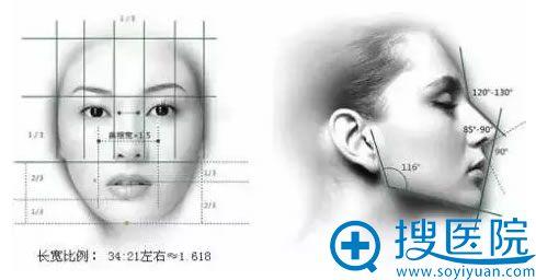 面部组织结构复杂如何注射玻尿酸