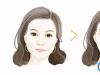 搜医院小编告诉你 能搭配瘦脸针的项目有哪些