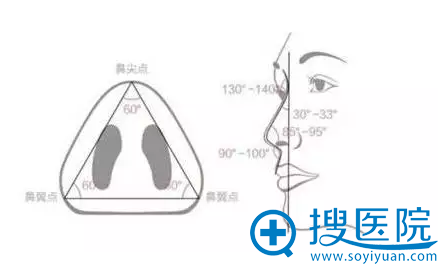 南宁梦想在四维全鼻美雕术手术方法