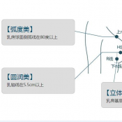 广州韩妃医学美容仿生丰胸技术如何?