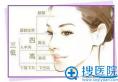 鼻综合隆鼻+隆下巴整容案例揭秘杭州维多利亚刘中策怎么样