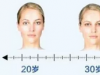 【微整形知识科普】瘦脸除皱的功效、注意事项及禁忌症都有哪些?