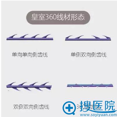 线雕隆鼻材料形态分析