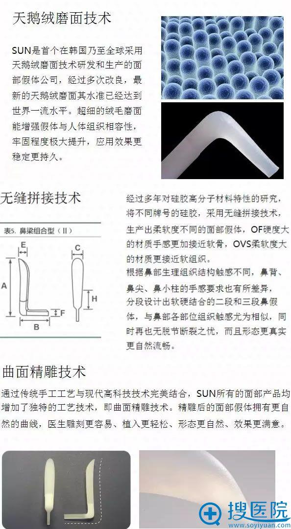 韩国SUN太阳面部假体三大优势
