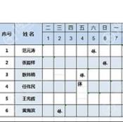 刚在北京玲珑梵宫面诊了隆胸,抄送一份1月医生值班表和隆胸案例