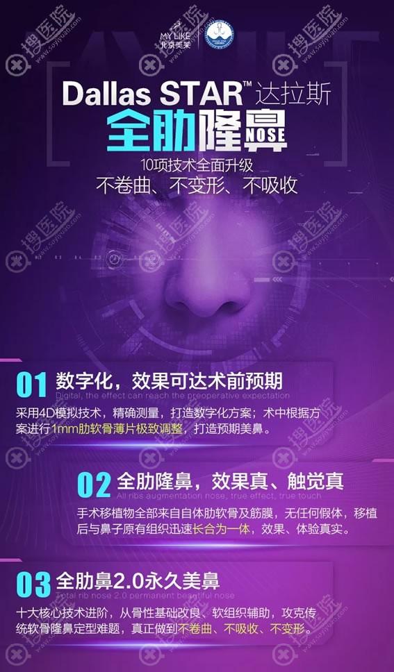 北京美莱全肋隆鼻案例招募活动