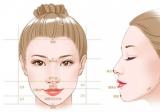成年人下巴后缩如何矫正?7种常见的下巴后缩矫正方法供你选择