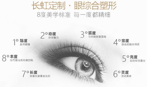 北京长虹整形美容医院眼部整形美学