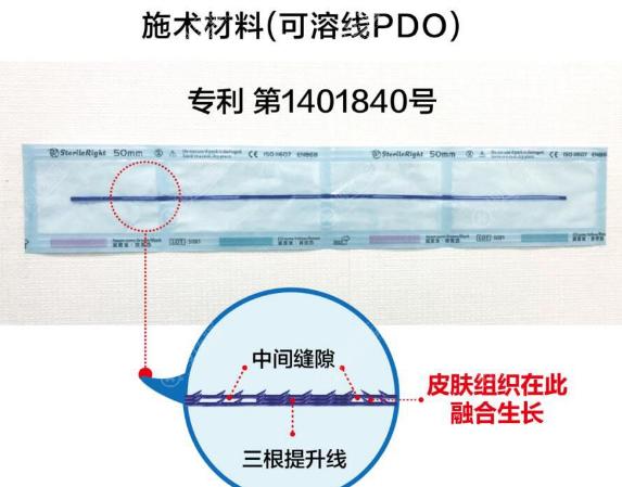 韩国普罗菲耳三重线专项技术