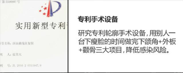 北京张笑天磨骨专项核心技术