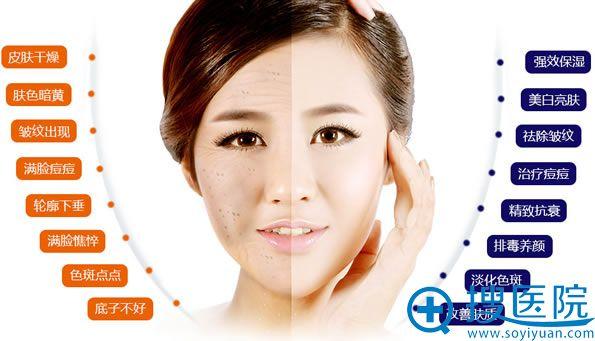 水光注射解决肌肤问题