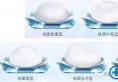 北京八大处整形尹宏宇:假体隆胸和自体脂肪隆胸应该如何选择