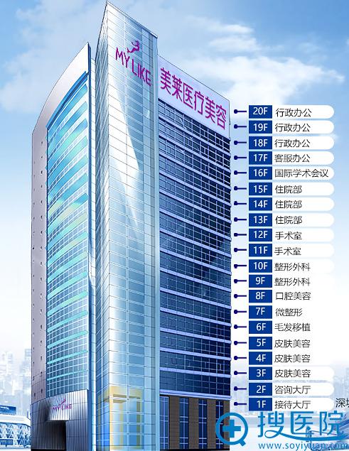 上海美莱整形医院20层医院大楼外景