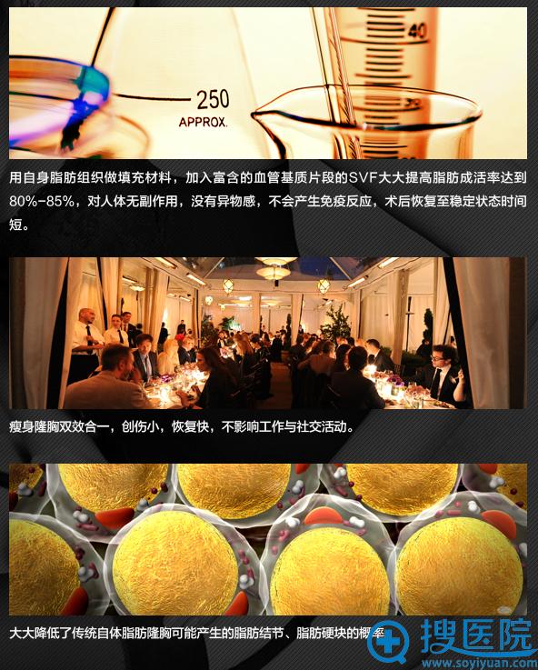北京丽都SVF脂肪丰胸优点