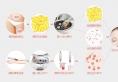 深圳希思整形做的自体脂肪填充怎么样 价格表+整形案例对比图
