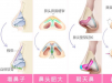 杭州时光鼻综合整形怎么样 鼻综合价钱贵吗?