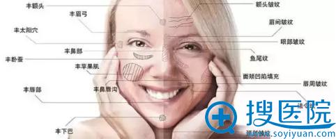 纳米自体活细胞填充在面部的应用