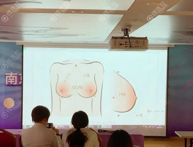 假体隆胸手术基础知识培训