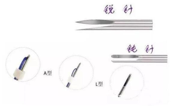 韩国美迪塑针头类型