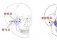 当有人吐槽做完颧骨手术后悔死了,你应该先了解原因及后遗症