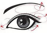 第三次修复双眼皮能成功吗?只要具备双眼皮三次修复的条件就行